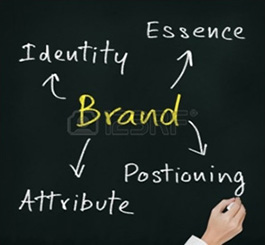 Brand Image and Identity Development and Positioning Analysis